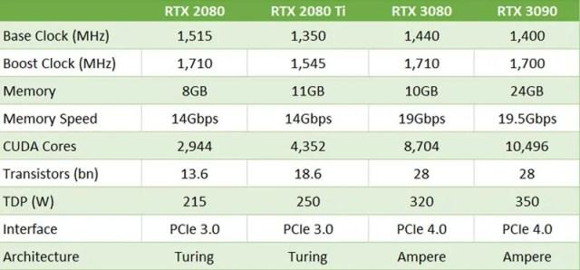 nvidia-rtx-30-series-tablo-1