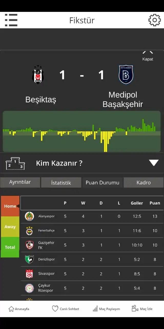 betmac24 futbol iddaa analiz programı