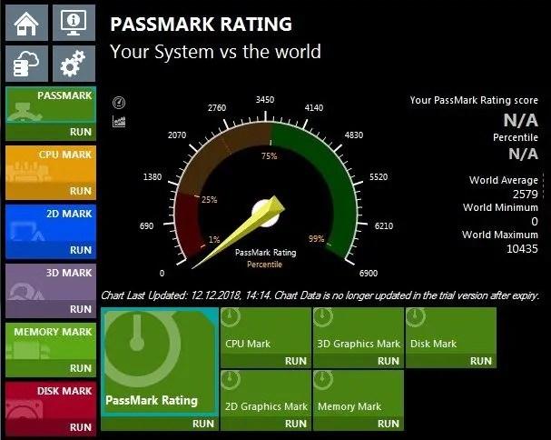 PassMark Test Programi