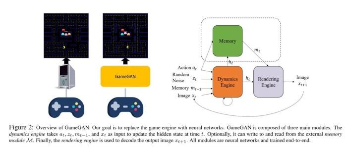 Gamegan1