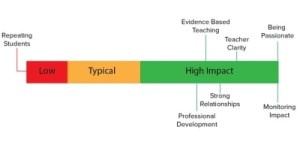 Teaching Matters  %Post Title - %Site NameTeaching Matters  %Post Title - %Site NameTeaching Matters  %Post Title - %Site NameTeaching Matters  %Post Title - %Site NameTeaching Matters  %Post Title - %Site NameTeaching Matters  %Post Title - %Site NameTeaching Matters  %Post Title - %Site NameTeaching Matters  %Post Title - %Site NameTeaching Matters  %Post Title - %Site NameTeaching Matters  %Post Title - %Site NameTeaching Matters  %Post Title - %Site NameTeaching Matters  %Post Title - %Site NameTeaching Matters  %Post Title - %Site NameTeaching Matters  %Post Title - %Site NameTeaching Matters  %Post Title - %Site NameTeaching Matters  %Post Title - %Site NameTeaching Matters  %Post Title - %Site NameTeaching Matters  %Post Title - %Site NameTeaching Matters  %Post Title - %Site NameTeaching Matters  %Post Title - %Site NameTeaching Matters  %Post Title - %Site NameTeaching Matters  %Post Title - %Site NameTeaching Matters  %Post Title - %Site NameTeaching Matters  %Post Title - %Site NameTeaching Matters  %Post Title - %Site NameTeaching Matters  %Post Title - %Site NameTeaching Matters  %Post Title - %Site NameTeaching Matters  %Post Title - %Site NameTeaching Matters  %Post Title - %Site NameTeaching Matters  %Post Title - %Site NameTeaching Matters  %Post Title - %Site NameTeaching Matters  %Post Title - %Site NameTeaching Matters  %Post Title - %Site NameTeaching Matters  %Post Title - %Site NameTeaching Matters  %Post Title - %Site NameTeaching Matters  %Post Title - %Site NameTeaching Matters  %Post Title - %Site NameTeaching Matters  %Post Title - %Site NameTeaching Matters  %Post Title - %Site NameTeaching Matters  %Post Title - %Site NameTeaching Matters  %Post Title - %Site NameTeaching Matters  %Post Title - %Site NameTeaching Matters  %Post Title - %Site NameTeaching Matters  %Post Title - %Site NameTeaching Matters  %Post Title - %Site NameTeaching Matters  %Post Title - %Site NameTeaching Matters  %Post Title - %Site NameTeaching Matters  %Post Ti