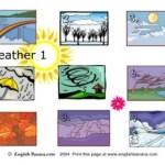 Weather, 1-6