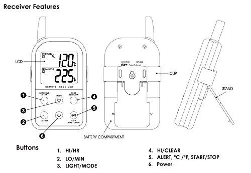 Maverick Et-732 Remote Bbq Smoker Thermometer