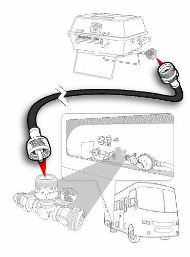 Camco 59043 12′ Propane Extension Hose