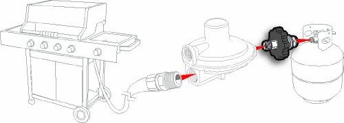 Camco 59203 Propane Plug Adapter