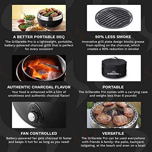 Grillerette Pro -The Smartest Portable BBQ Grill – Take Anywhere BBQ Grill – Battery Powered Fan – Anthracite Black Color