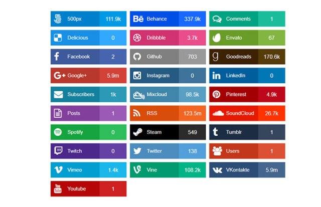 10 WordPress Plugins To Enhance Your Website UX & UI