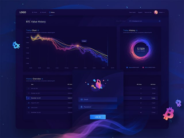 Cryptocurrency Analytic Dashboard UI Design