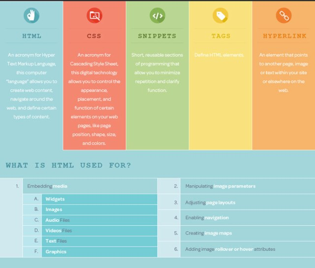 HTML5 Cheat Sheets pdf