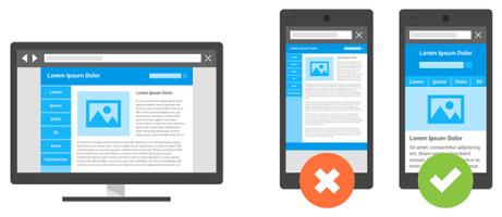 Optimizoni faqen e WordPress për pajisjet mobile - Optimize Your WordPress Site For Mobile