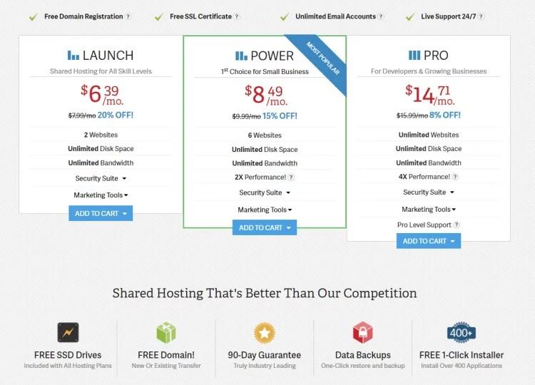 inmotion plans prices