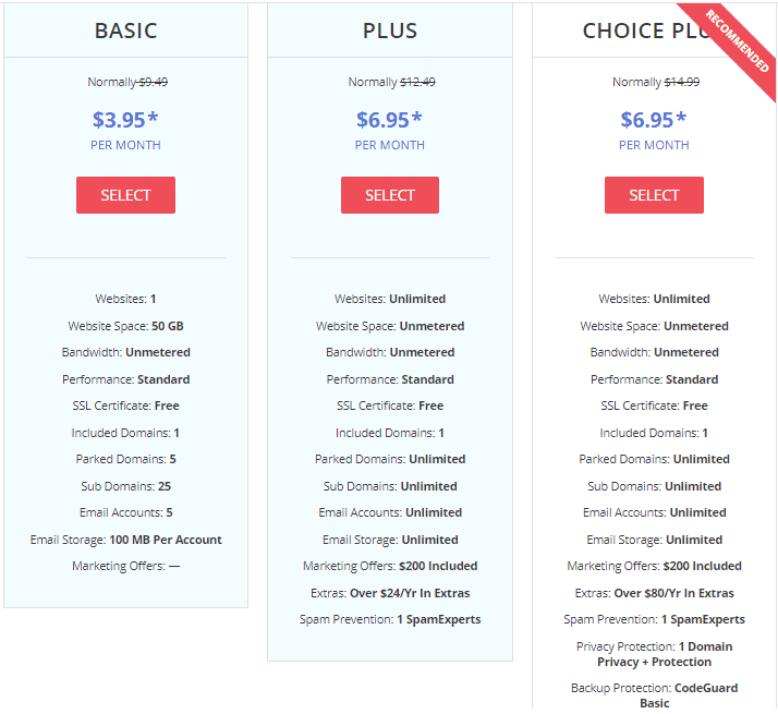 justhost hosting plans prices