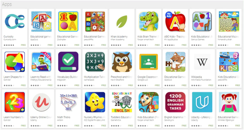 Best Educational Apps for Kids in 2021