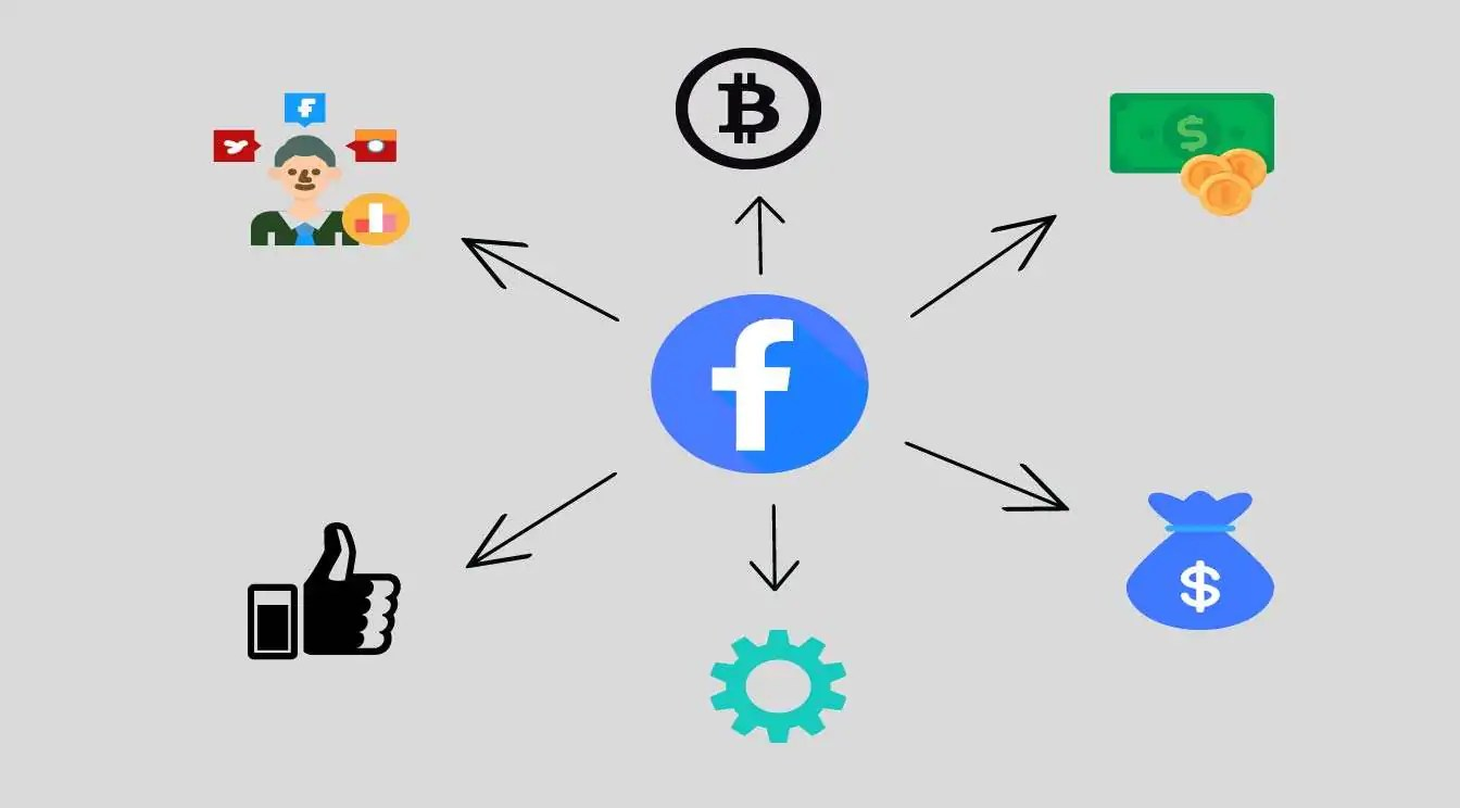Generate income from Facebook