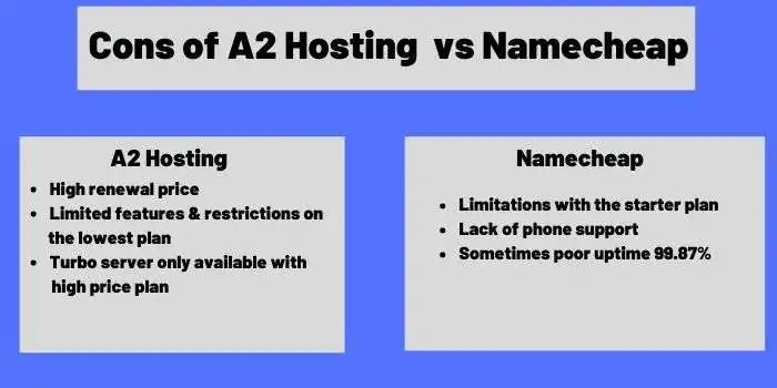 A2 Hosting Vs Namecheap cons