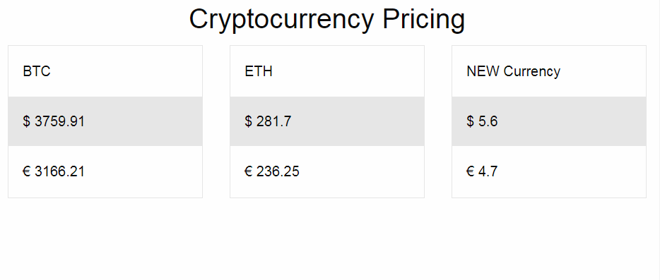 Vue app with Bitcoin, Ethereum and hypothetical currency mock price