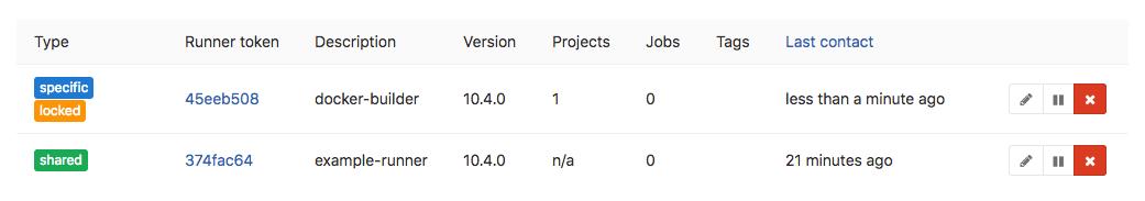 GitLab runner listing