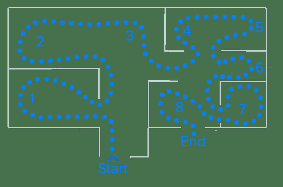 Memory Palace Diagram