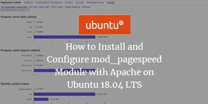 How to Install and Configure mod_pagespeed Module with Apache on Ubuntu 18.04 LTS