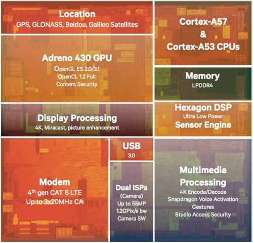 "Components of the Snapdragon 810 mobile platform. ""Width ="" 500 ""height ="" 480 ""srcset ="" https://i2.wp.com/webilicious.xyz/wp-content/uploads/2019/08/1565189791_397_What-is-the-core-in-the-phone-What-are-processor.jpg?w=1200&ssl=1 500w, https: // androfon. com / wp-content / uploads / 2019/07 / st554_14_20_07_19_03-300x288.jpg 300w, https://androfon.ru/wp-content/uploads/2019/07/st554_14_20_07_19_03-30x30.jpg 30w ""data-lazy-sizes = ""(max-width: 500px) 100vw, 500px"