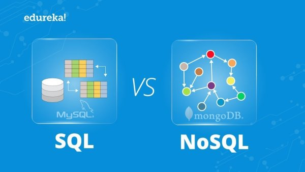 Key Differences Between MONGODB and MYSQL 64