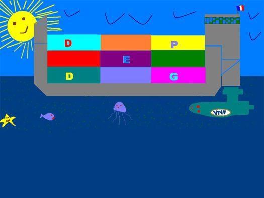 Idée Brainstorming Digital par exercice de création collective à distance sur paint en ligne sur webinaire.games