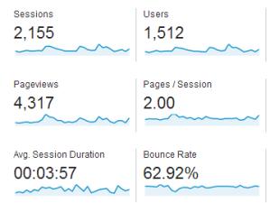 analytics 2014 1