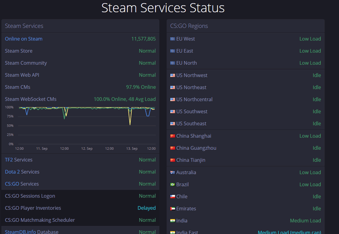 steam-not-opening-steamstat-us