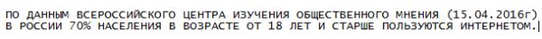 КАК РАСПРОСТРАНЯЕТСЯ ИНТЕРНЕТ В РОССИИ