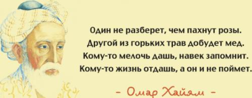 цитаты мудрость востока