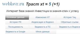 xtool.ru - анализ сайта