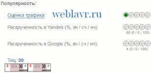 Как сделать статистический анализ сайта