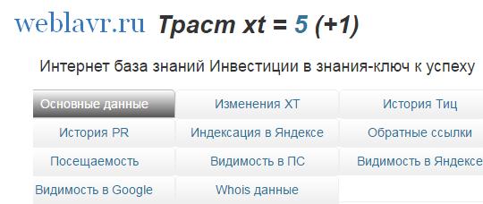 Анализ сайта на xtool.ru