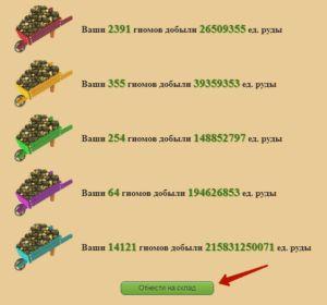 гномы заработок денег в интернете