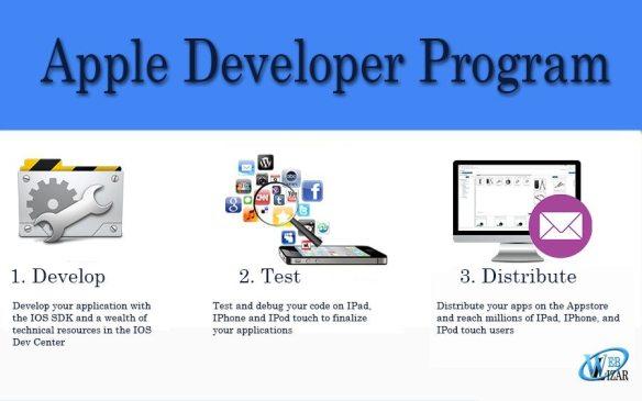 How to be a Member of Apple Developer Program - Weblizar Blog