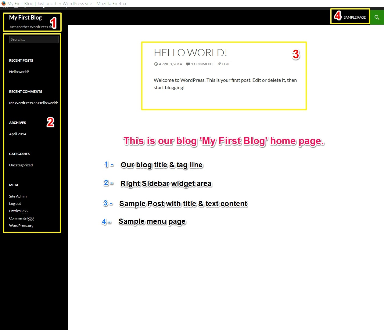WordPress Bog Home Page