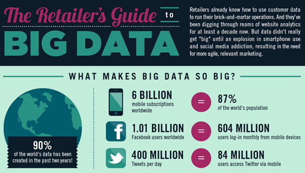 Add-Quality-Data-to-Your-Infographic