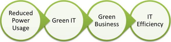 green-web-hosting