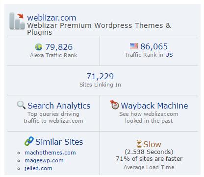alexa-toolbar-weblizar-rank