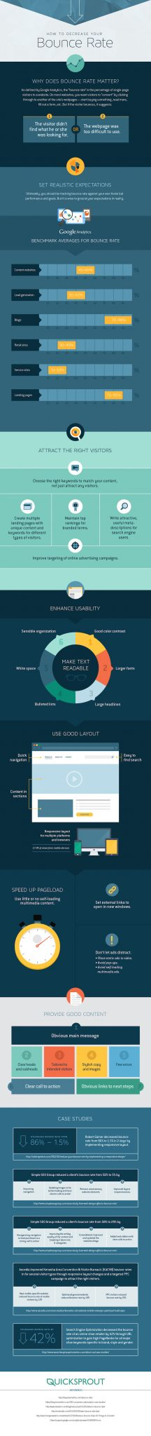 an infographic over bounce rate elements and tips on how to decrease bounce rate