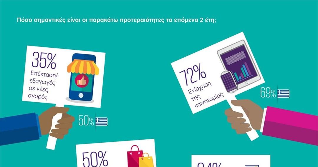 ΚPMG: Αισιόδοξες για το μέλλον οι ελληνικές οικογενειακές επιχειρήσεις