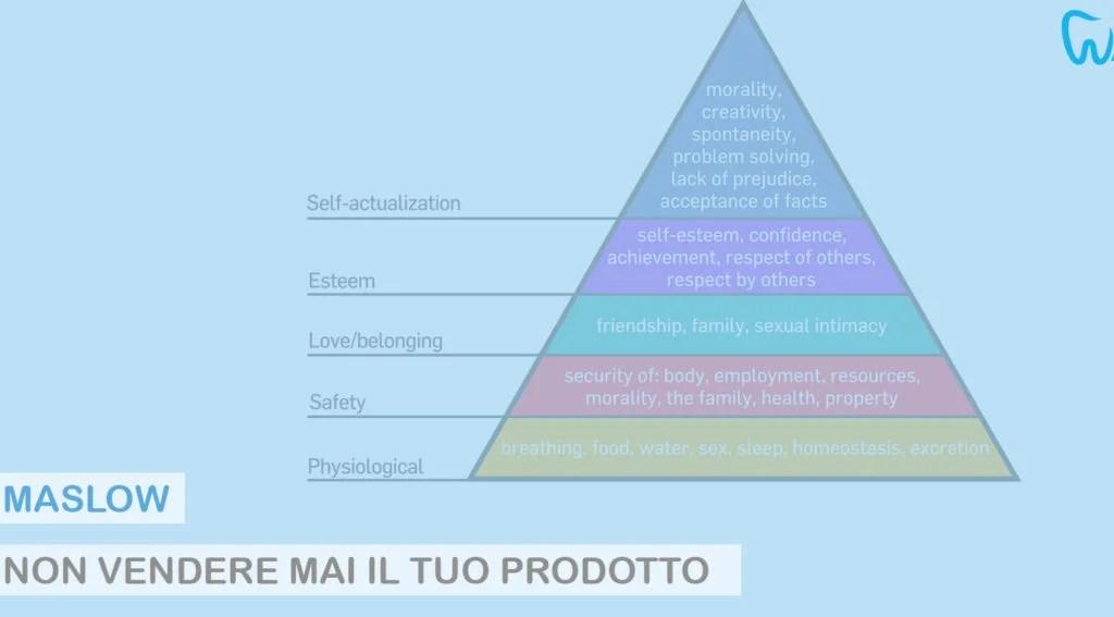 Web Marketing per Dentisti, la piramide di Maslow blog odontoiatrico