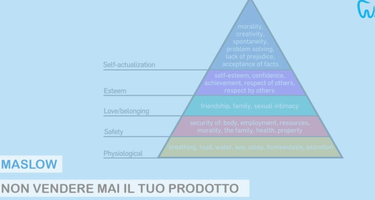 Web Marketing per Dentisti, la piramide di Maslow blog odontoiatrico