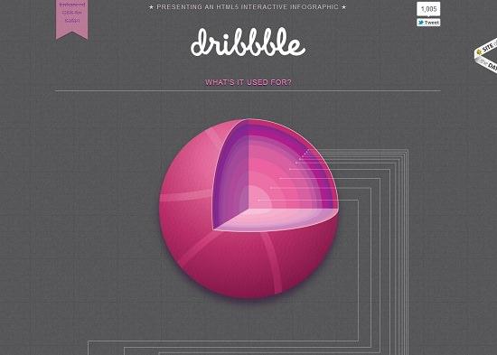 dribbble