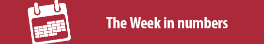 The week in numbers