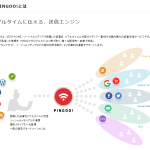 国内最大のPing送信・SNS連携サービス「PINGOO!」