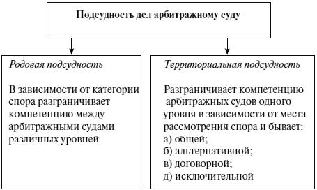 Статьи где есть гипотеза диспозиция санкция
