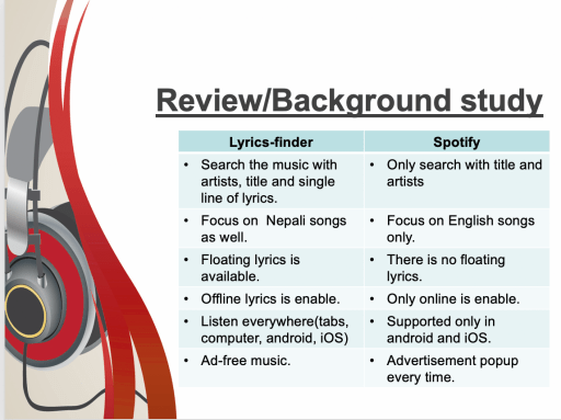 University project proposal example LYRICS-FINDER in the