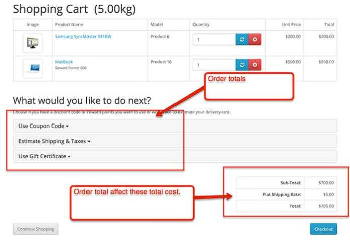 Order total in Opencart