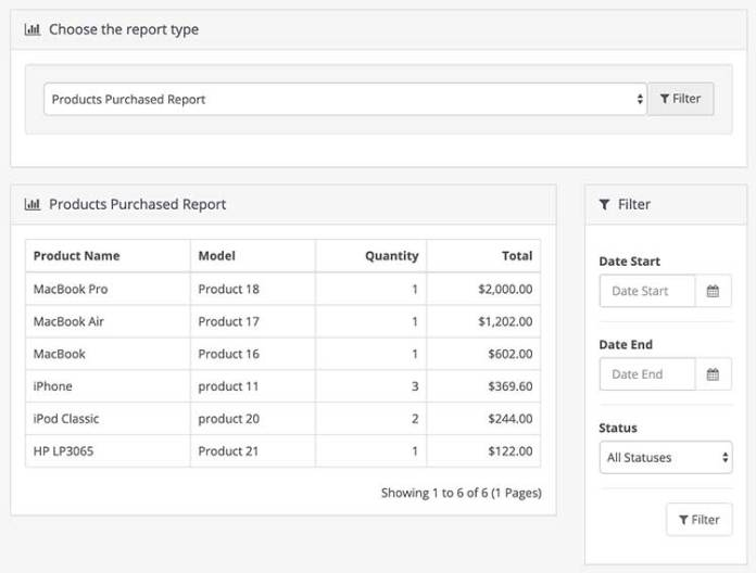 Products purchased report opencart
